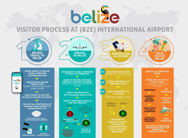 What to expect at the Belize Airport