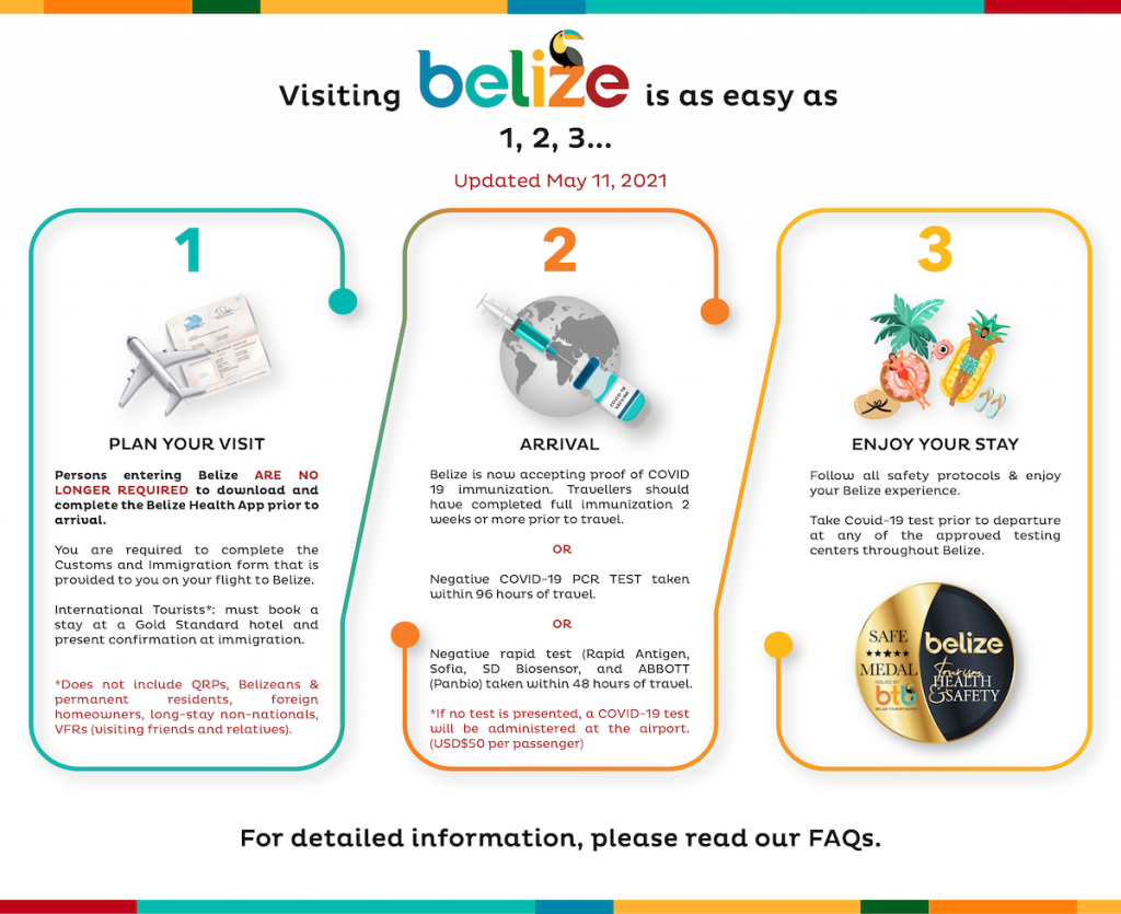 BTB Entry Requirements - Belize
